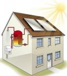 solar_house_mala